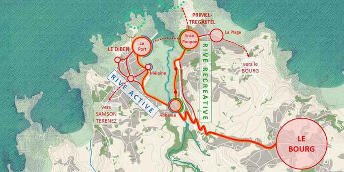domaine stratégie territoriale et des acteurs, Anse du Diben à Plougasnou