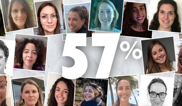 Actualité : Recrutement 2020 au féminin