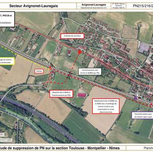 projet : les passages à niveau sur une ligne ferroviaire