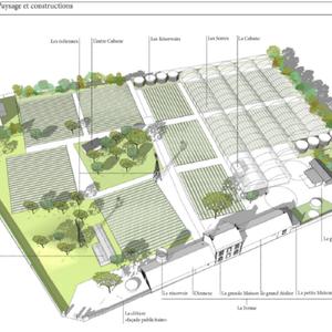 Projet : Réinventer les fermes urbaines du quartier Doulon Gohards à Nantes (44)